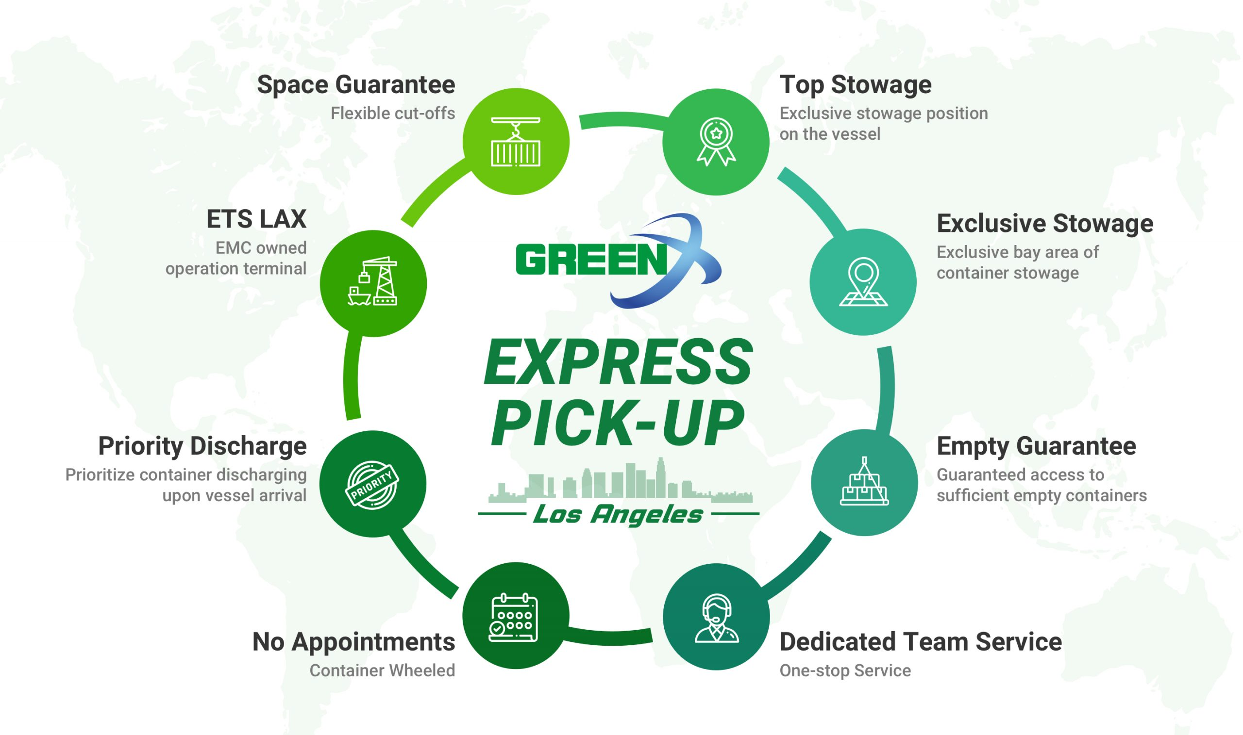 The GreenX Express Pick-up Service