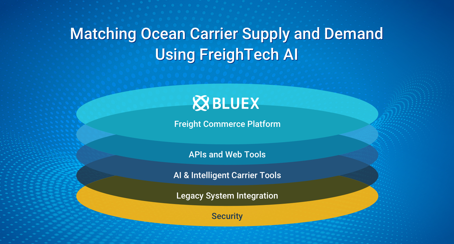 BlueX's Freight Commerce Platform: The Ocean Carriers' Winning Formula for Digital Revenue Creation